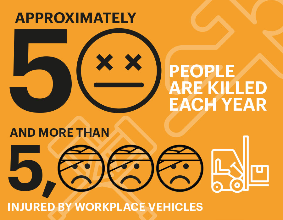 PAS13 Infographic Approximately 50 people are killed each year by workplace vehicles